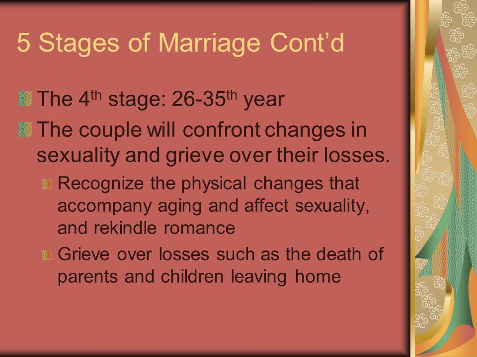 5 Stages of Marriage Cont'd The 5 th stage: 36 th year and on… The couple finds new inspiration after the major life tasks have been completed, and they confront feelings about death Prepare for retirement Renew intimacy and develop ways to continue sexual intimacy