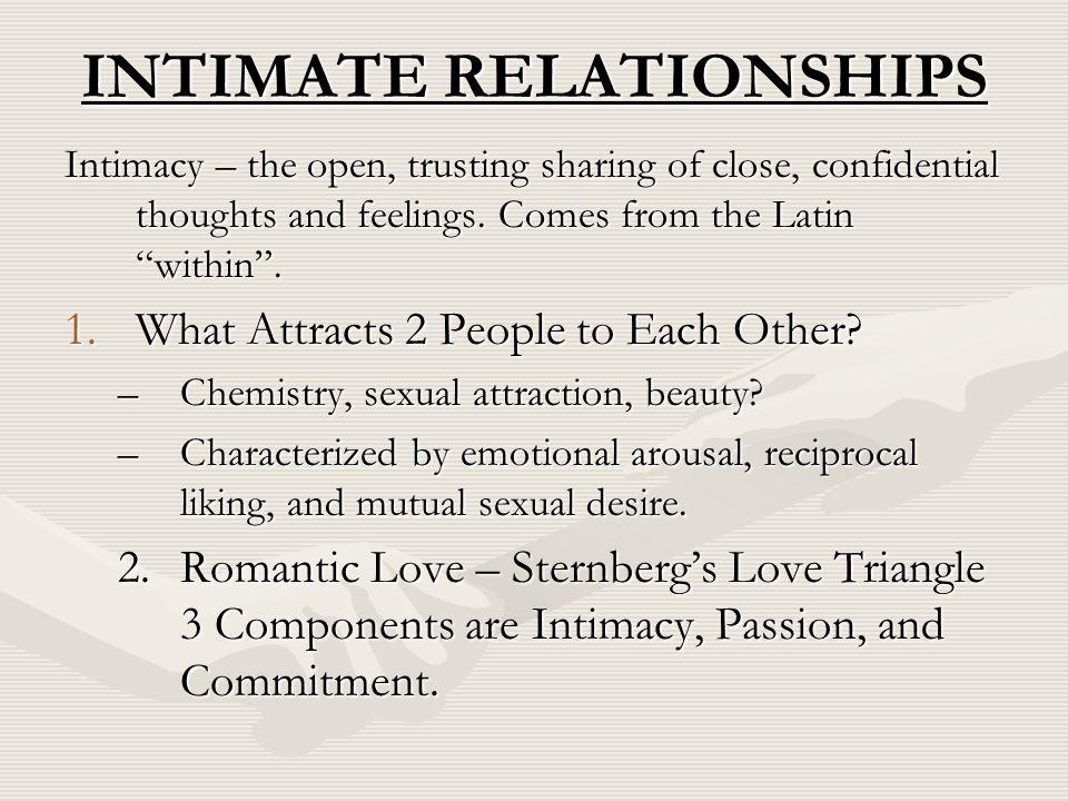 3.Why People Have Sex AttractionAttraction PleasurePleasure LoveLove DesireDesire CuriosityCuriosity CelebrationCelebration OpportunityOpportunity Depth of relationshipDepth of relationship SpontaneousSpontaneous