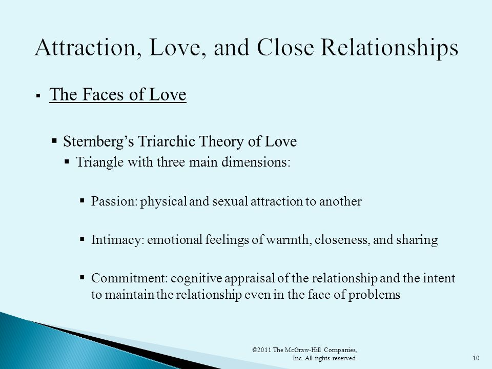 10  The Faces of Love  Sternberg's Triarchic Theory of Love  Triangle with three main dimensions:  Passion: physical and sexual attraction to another  Intimacy: emotional feelings of warmth, closeness, and sharing  Commitment: cognitive appraisal of the relationship and the intent to maintain the relationship even in the face of problems ©2011 The McGraw-Hill Companies, Inc.
