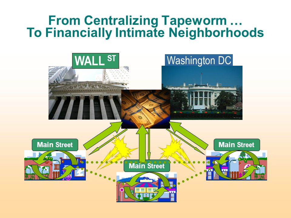 From Centralizing Tapeworm … WALL ST Washington DC Main Street To Financially Intimate Neighborhoods