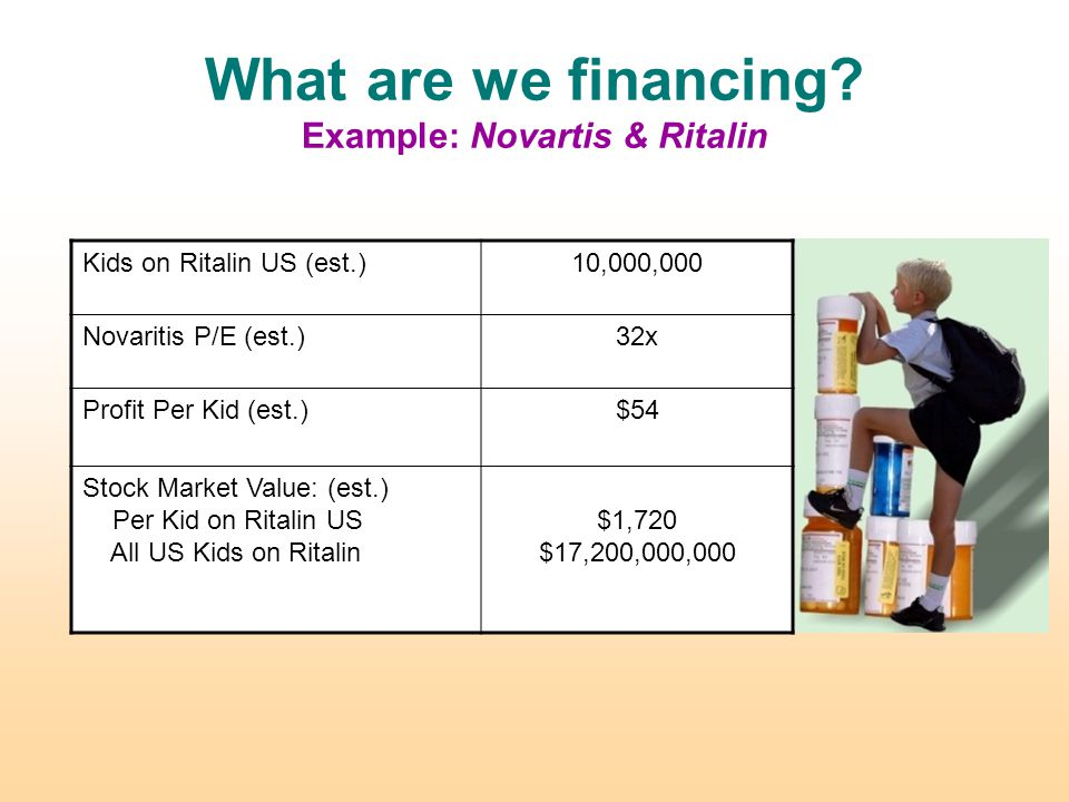What are we financing.