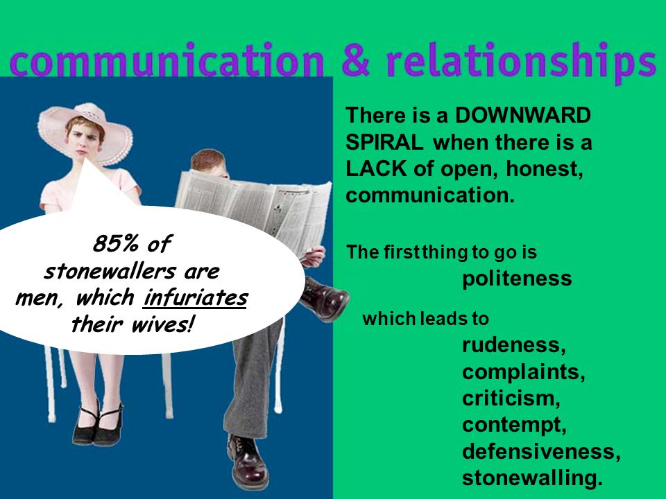 There is a DOWNWARD SPIRAL when there is a LACK of open, honest, communication.