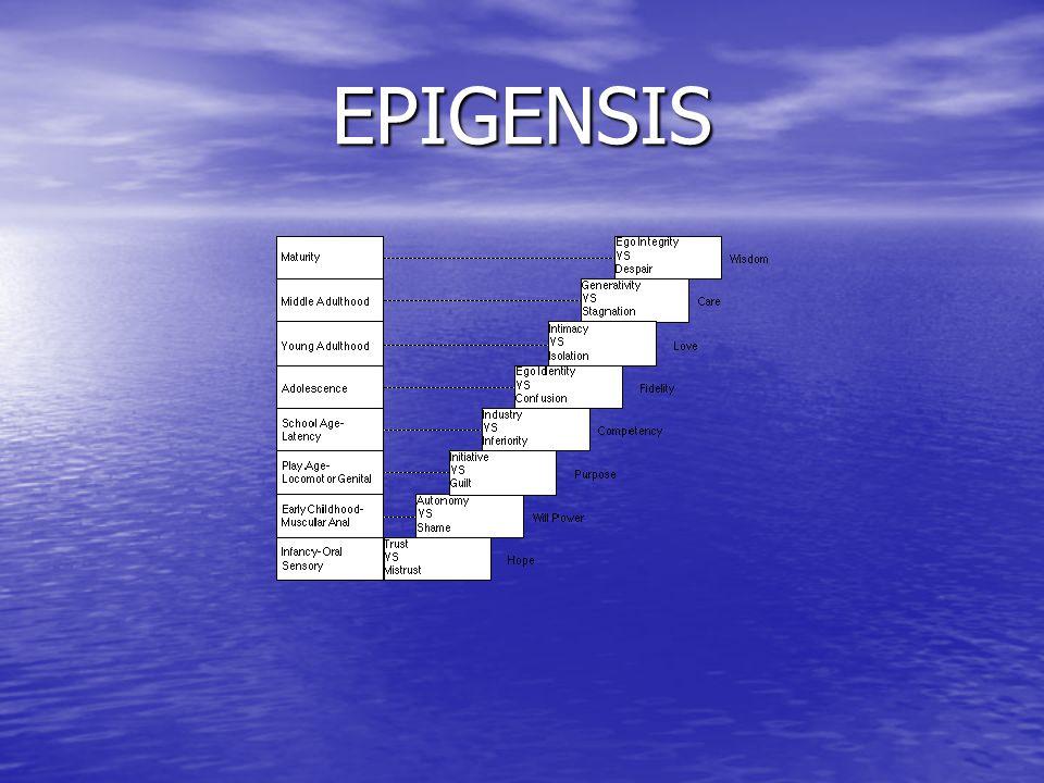 EPIGENSIS