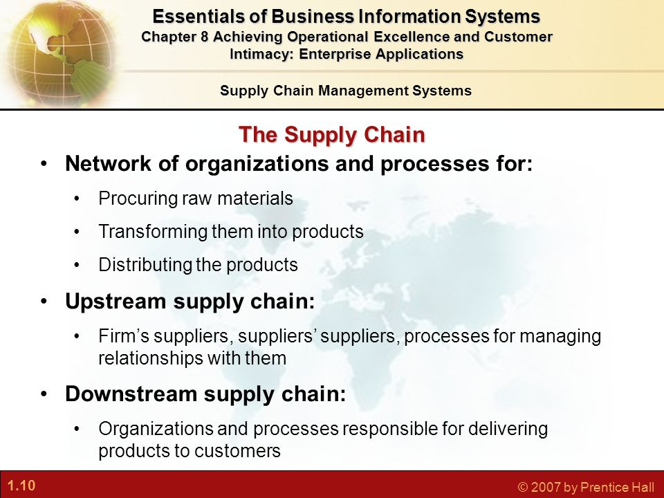 1.10 © 2007 by Prentice Hall Essentials of Business Information Systems Chapter 8 Achieving Operational Excellence and Customer Intimacy: Enterprise Applications The Supply Chain Network of organizations and processes for: Procuring raw materials Transforming them into products Distributing the products Upstream supply chain: Firm's suppliers, suppliers' suppliers, processes for managing relationships with them Downstream supply chain: Organizations and processes responsible for delivering products to customers Supply Chain Management Systems