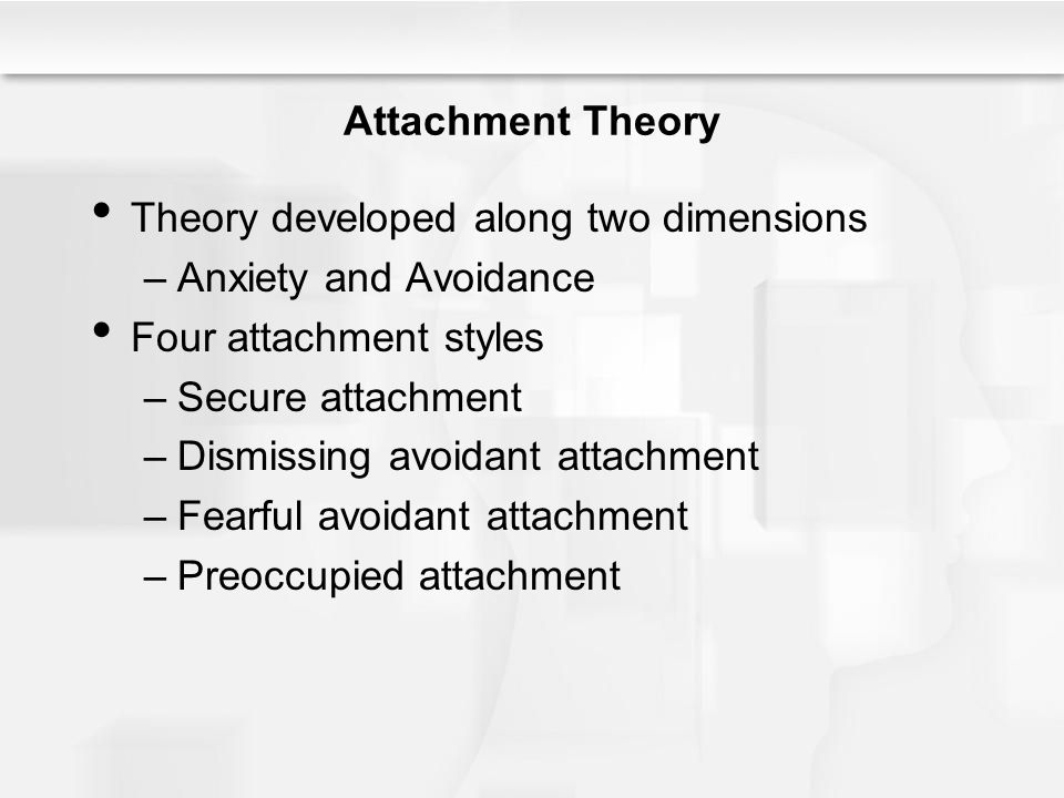 Attachment Theory Theory developed along two dimensions –Anxiety and Avoidance Four attachment styles –Secure attachment –Dismissing avoidant attachment –Fearful avoidant attachment –Preoccupied attachment