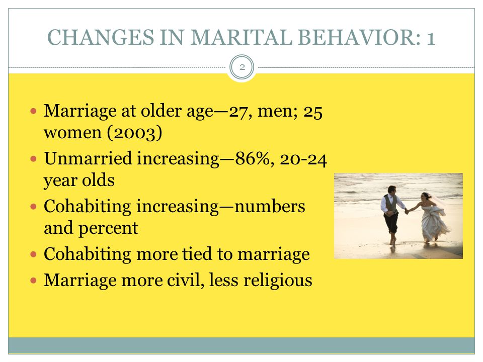 CHANGES IN MARITAL BEHAVIOR: 1 2 Marriage at older age—27, men; 25 women (2003) Unmarried increasing—86%, 20-24 year olds Cohabiting increasing—numbers and percent Cohabiting more tied to marriage Marriage more civil, less religious