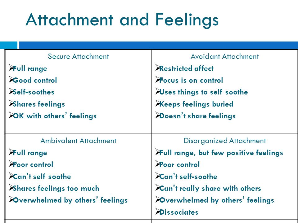 Attachment and Feelings Secure Attachment  Full range  Good control  Self-soothes  Shares feelings  OK with others' feelings Avoidant Attachment  Restricted affect  Focus is on control  Uses things to self soothe  Keeps feelings buried  Doesn't share feelings Ambivalent Attachment  Full range  Poor control  Can't self soothe  Shares feelings too much  Overwhelmed by others' feelings Disorganized Attachment  Full range, but few positive feelings  Poor control  Can't self-soothe  Can't really share with others  Overwhelmed by others' feelings  Dissociates