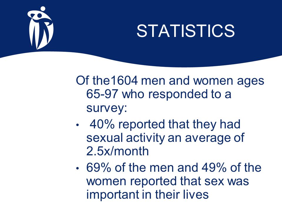 STATISTICS Of the1604 men and women ages 65-97 who responded to a survey: 40% reported that they had sexual activity an average of 2.5x/month 69% of t