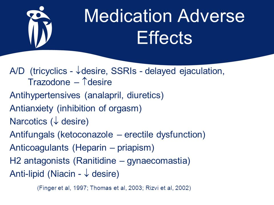 Medication Adverse Effects A/D (tricyclics -  desire, SSRIs - delayed ejaculation, Trazodone –  desire Antihypertensives (analapril, diuretics) Anti