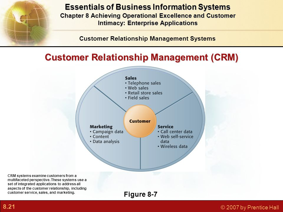8.21 © 2007 by Prentice Hall Customer Relationship Management (CRM) Figure 8-7 CRM systems examine customers from a multifaceted perspective. These sy