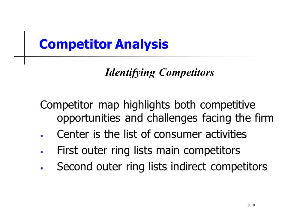 Competitor Analysis Assessing Competitors Competitor's objectives Competitor's strategies Competitor's strengths and weaknesses Competitor's actions and reactions 18-9
