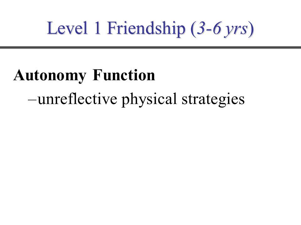 Level 1 Friendship (3-6 yrs) Autonomy Function –unreflective physical strategies