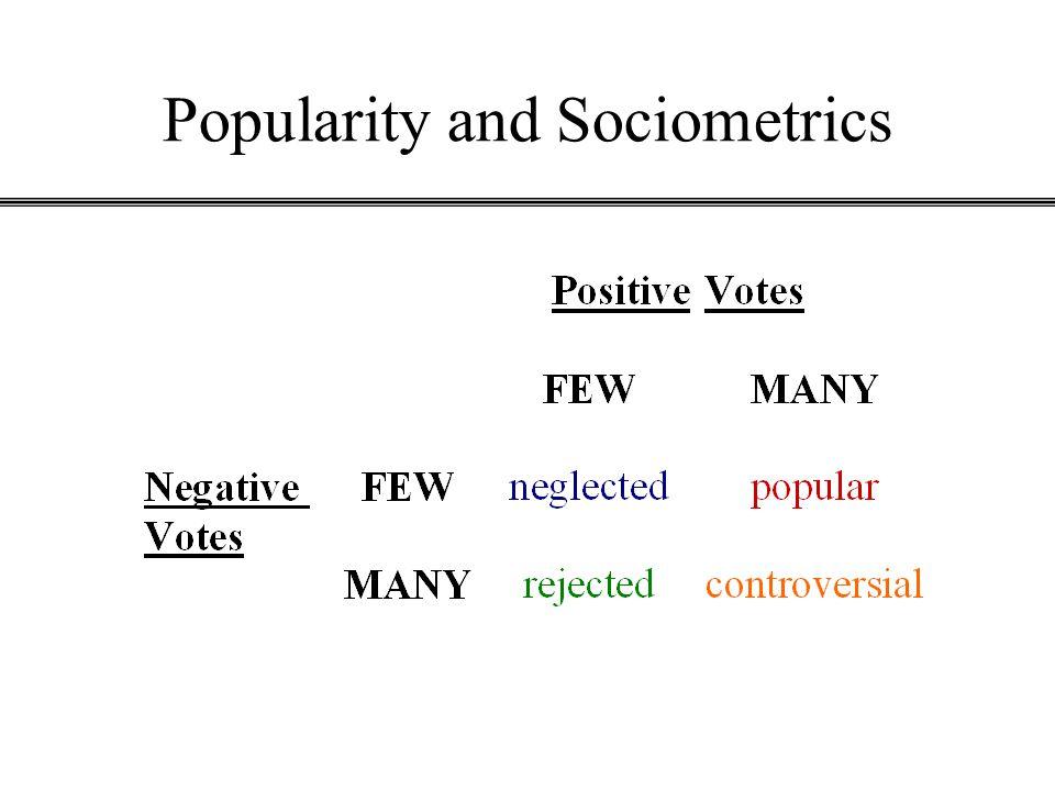 Popularity and Sociometrics