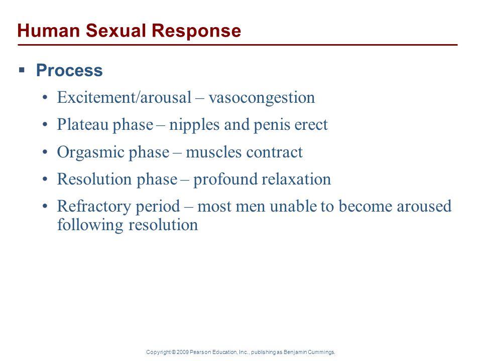 Copyright © 2009 Pearson Education, Inc., publishing as Benjamin Cummings. Human Sexual Response  Process Excitement/arousal – vasocongestion Plateau