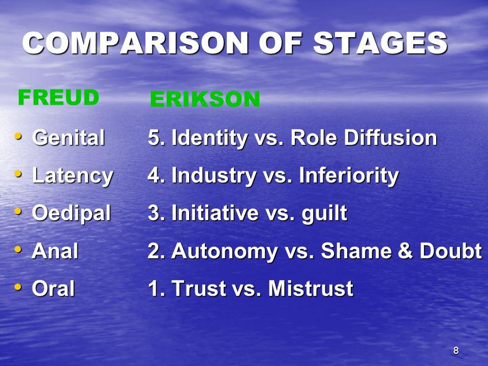 9 ERIKSON'S ADULT STAGES 8.Integrity vs. Despair 7.
