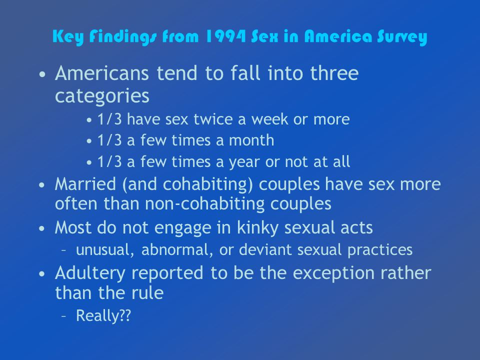 Key Findings from 1994 Sex in America Survey Americans tend to fall into three categories 1/3 have sex twice a week or more 1/3 a few times a month 1/3 a few times a year or not at all Married (and cohabiting) couples have sex more often than non-cohabiting couples Most do not engage in kinky sexual acts –unusual, abnormal, or deviant sexual practices Adultery reported to be the exception rather than the rule –Really