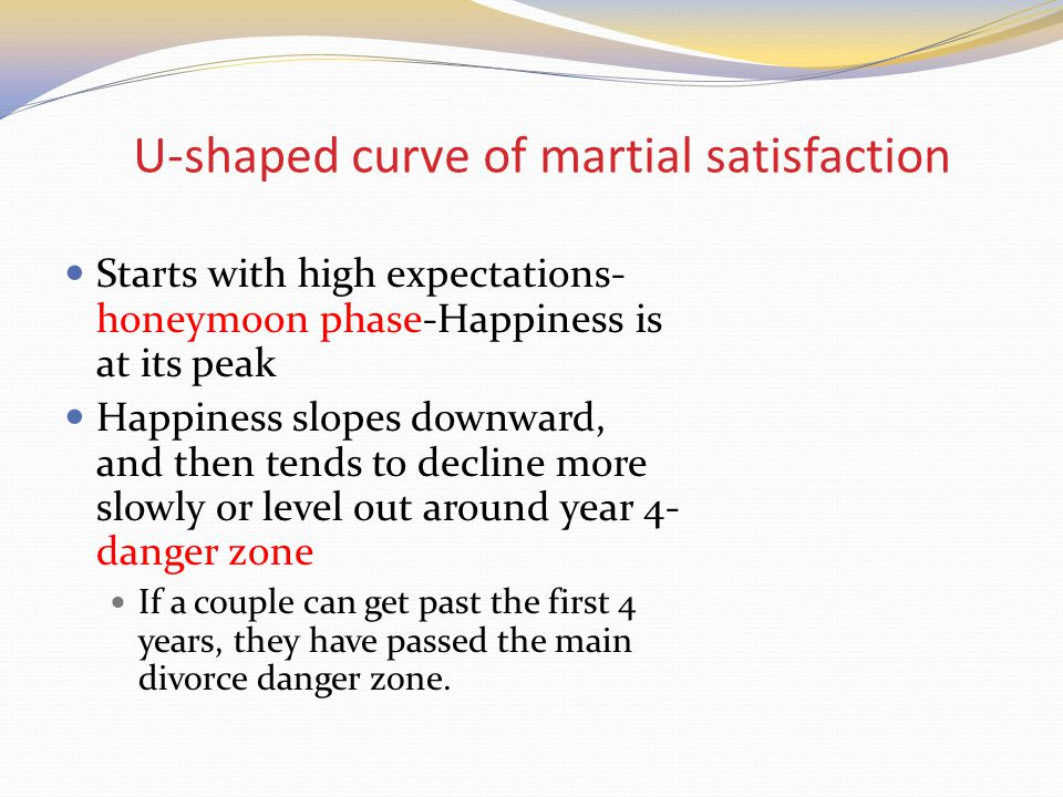U-shaped curve of martial satisfaction Starts with high expectations- honeymoon phase-Happiness is at its peak Happiness slopes downward, and then tends to decline more slowly or level out around year 4- danger zone If a couple can get past the first 4 years, they have passed the main divorce danger zone.