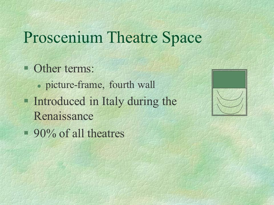 Proscenium Theatre Space §Other terms: l picture-frame, fourth wall §Introduced in Italy during the Renaissance §90% of all theatres