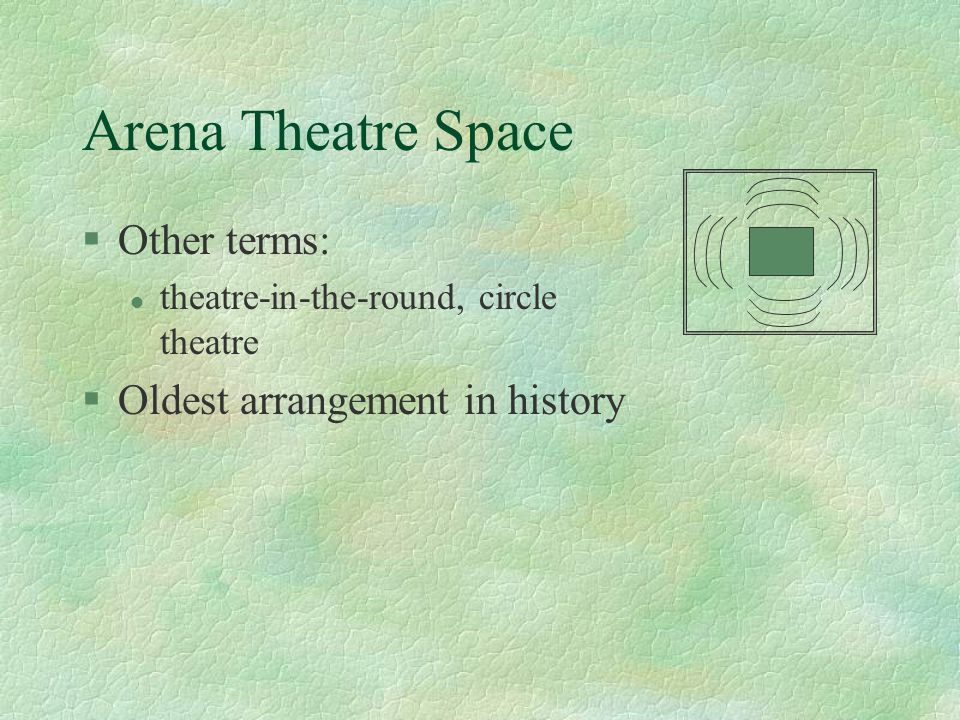 Arena Theatre Space §Other terms: l theatre-in-the-round, circle theatre §Oldest arrangement in history