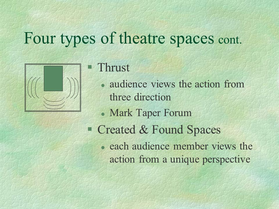 Four types of theatre spaces cont.