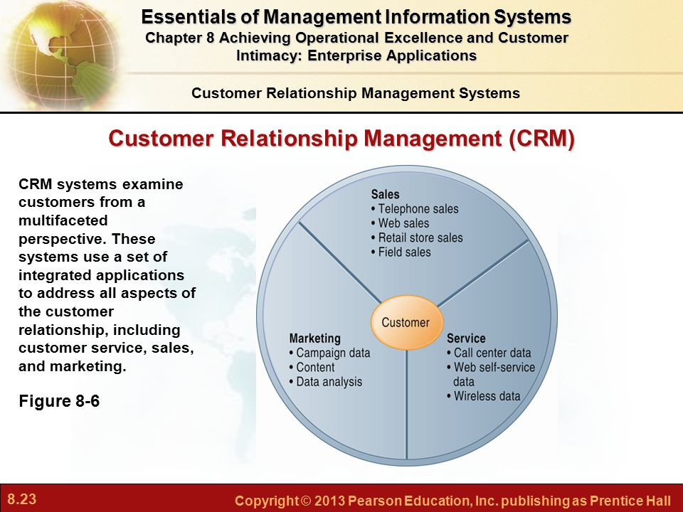 8.23 Copyright © 2013 Pearson Education, Inc. publishing as Prentice Hall Customer Relationship Management (CRM) Figure 8-6 CRM systems examine custom