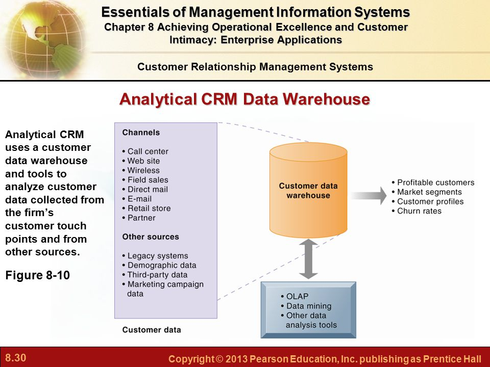 8.30 Copyright © 2013 Pearson Education, Inc. publishing as Prentice Hall Analytical CRM Data Warehouse Figure 8-10 Analytical CRM uses a customer dat