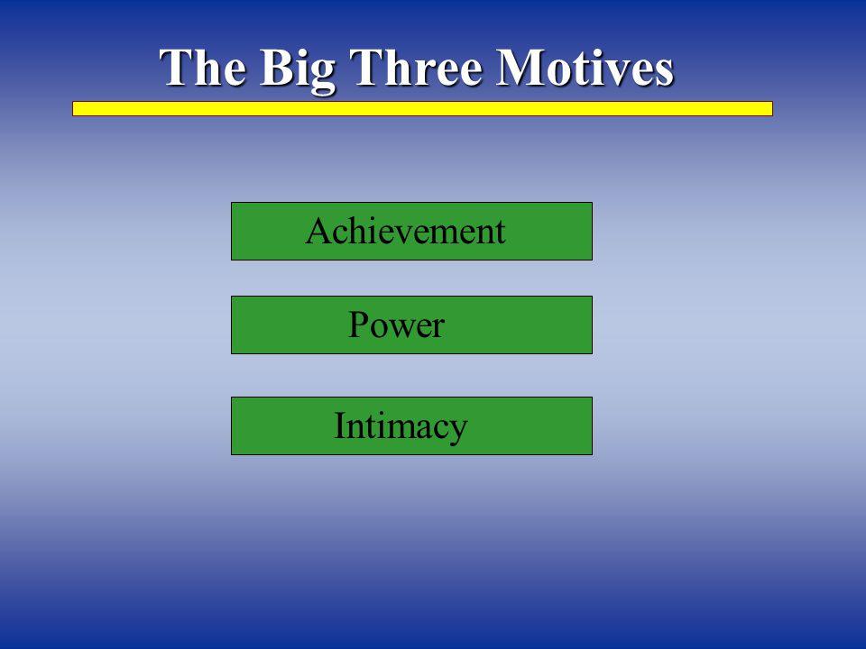 The Big Three Motives Achievement Power Intimacy
