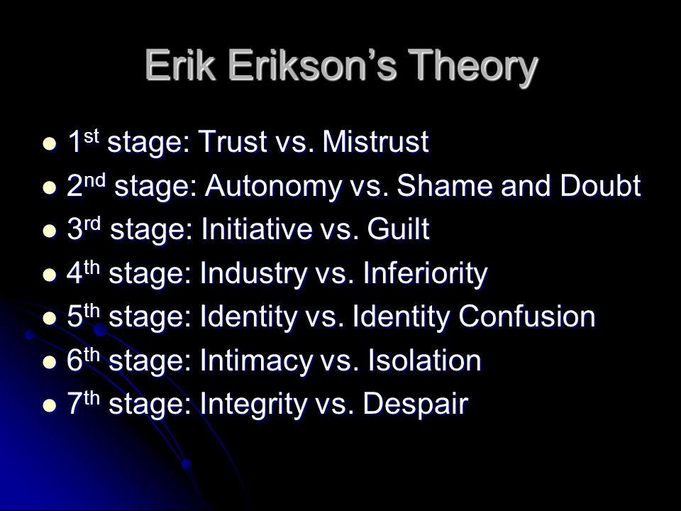 Erik Erikson's Theory 1 st stage: Trust vs. Mistrust 1 st stage: Trust vs. Mistrust 2 nd stage: Autonomy vs. Shame and Doubt 2 nd stage: Autonomy vs.