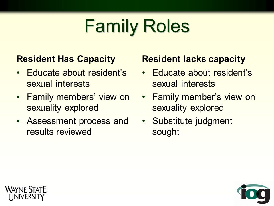 Family Roles Resident Has Capacity Educate about resident's sexual interests Family members' view on sexuality explored Assessment process and results reviewed Resident lacks capacity Educate about resident's sexual interests Family member's view on sexuality explored Substitute judgment sought