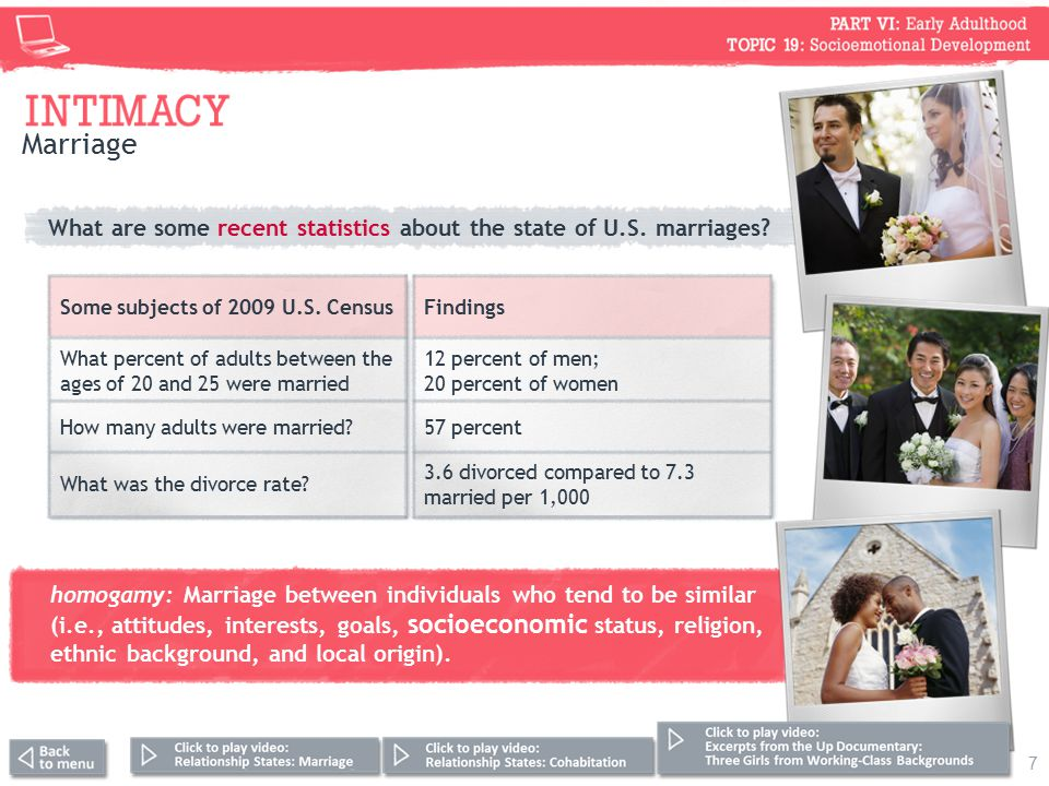 Marriage 8 [Video: Relationship States: Marriage]