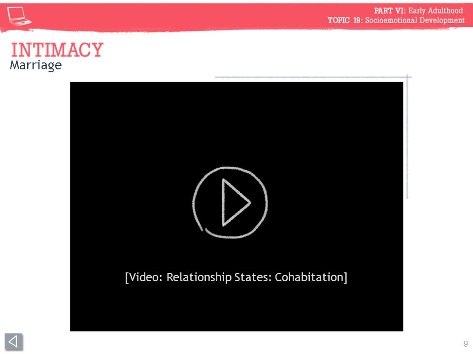 Marriage 9 [Video: Relationship States: Cohabitation]