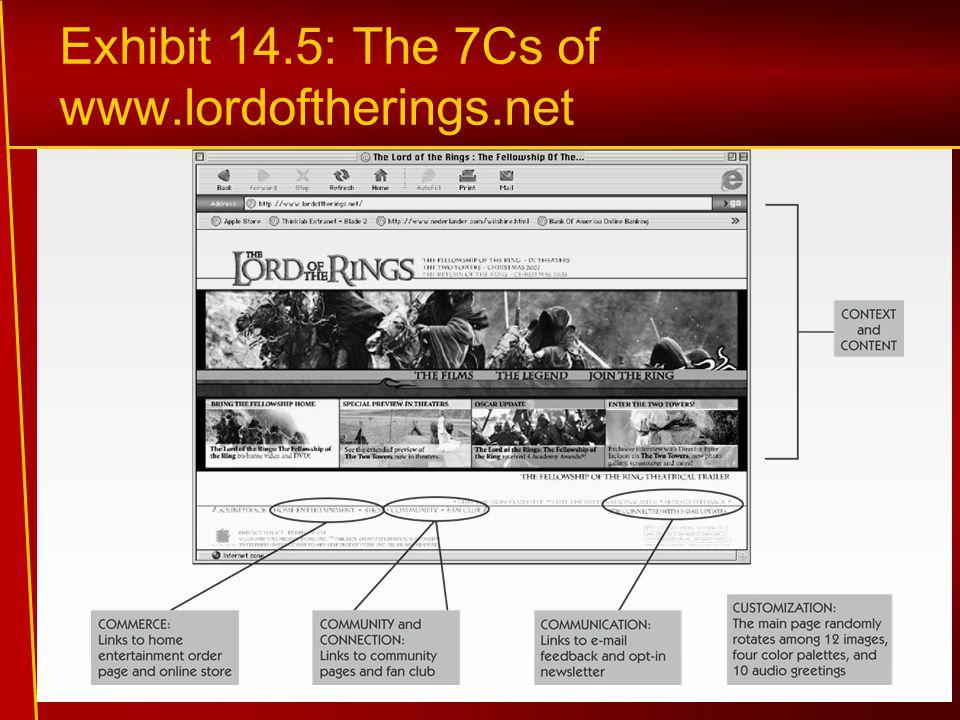 Exhibit 14.5: The 7Cs of www.lordoftherings.net