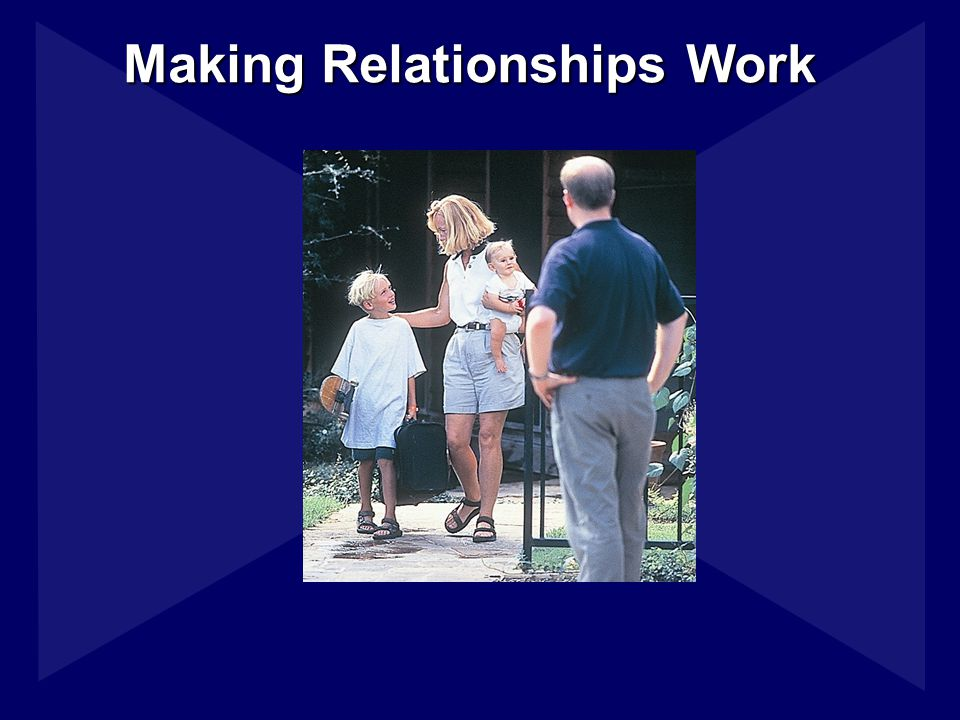 Risks That Create Conflict Meeting on the rebound Living too close to, or too distant from families of origin.