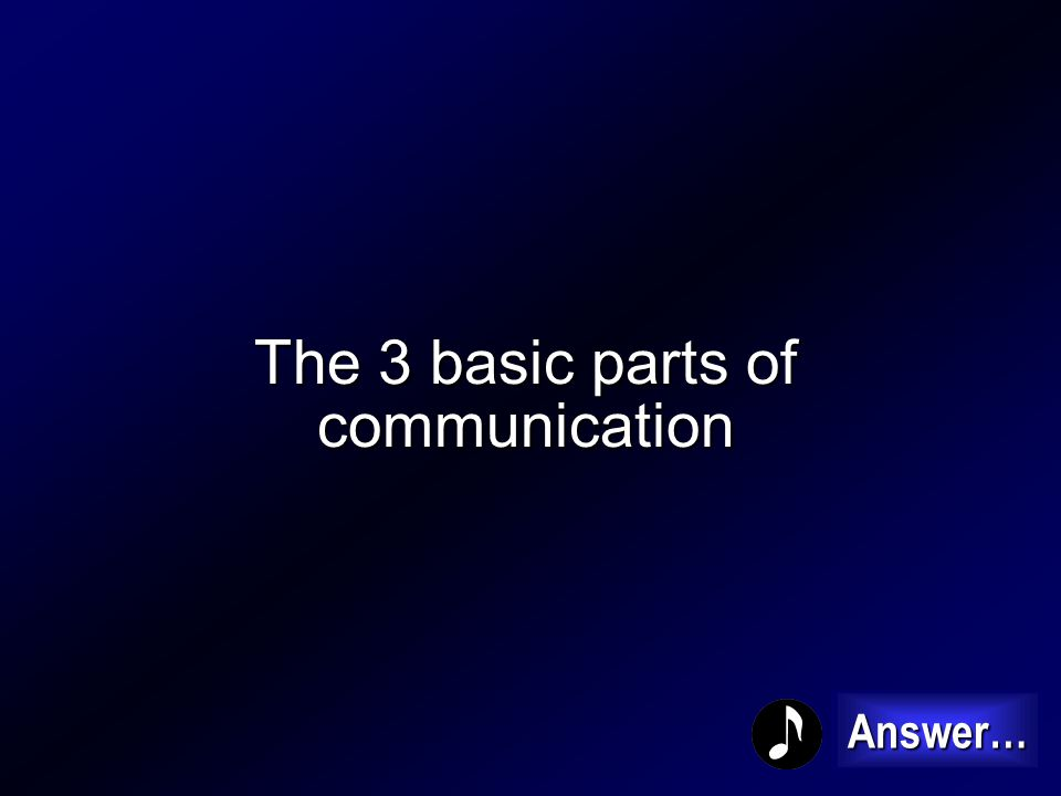 What are Verbal and Non-Verbal Communication 400