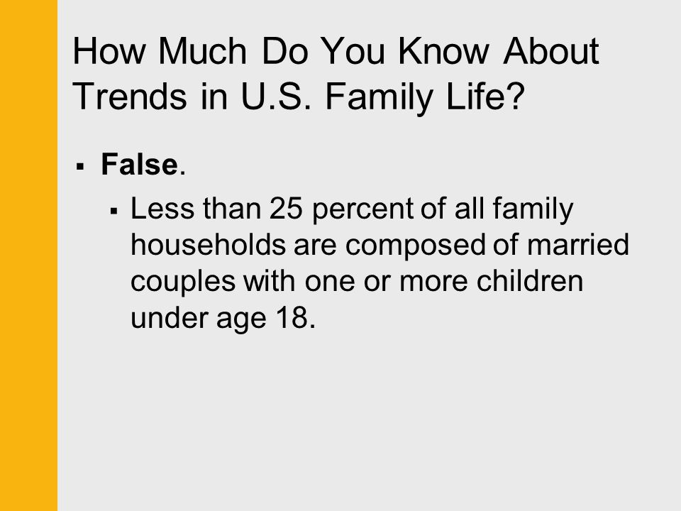 Characteristics of Those Likely to Get Divorced  Marriage at an early age.