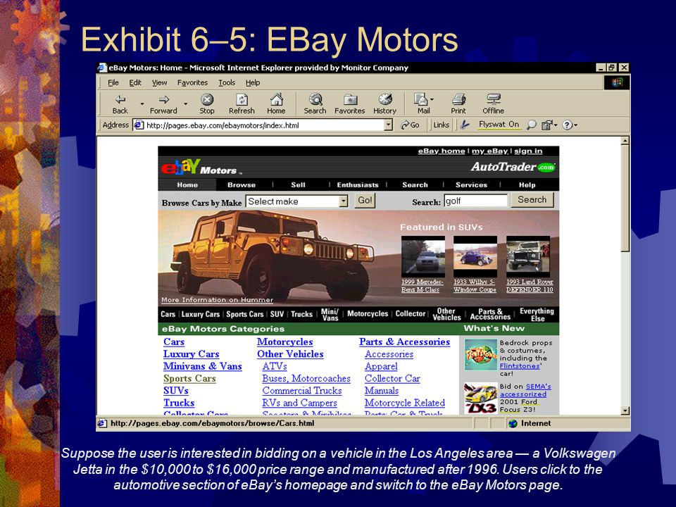 Exhibit 6–5: EBay Motors Suppose the user is interested in bidding on a vehicle in the Los Angeles area — a Volkswagen Jetta in the $10,000 to $16,000