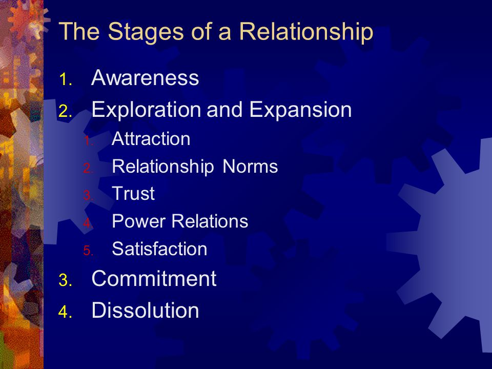 The Stages of a Relationship 1. Awareness 2. Exploration and Expansion 1. Attraction 2. Relationship Norms 3. Trust 4. Power Relations 5. Satisfaction
