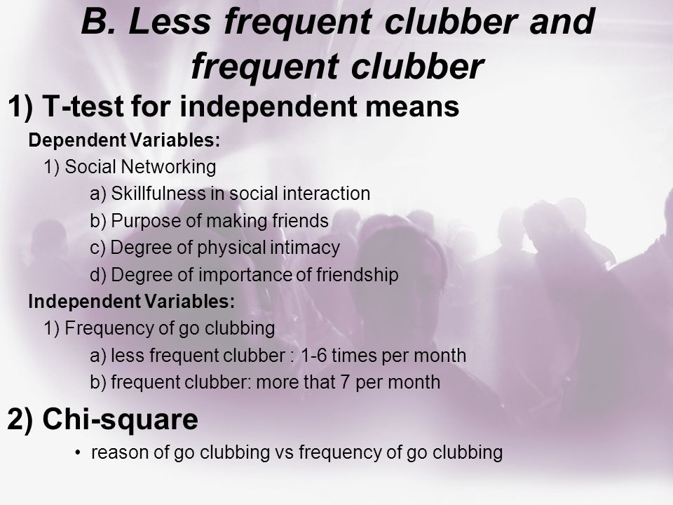 B. Less frequent clubber and frequent clubber 1) T-test for independent means Dependent Variables: 1) Social Networking a) Skillfulness in social inte