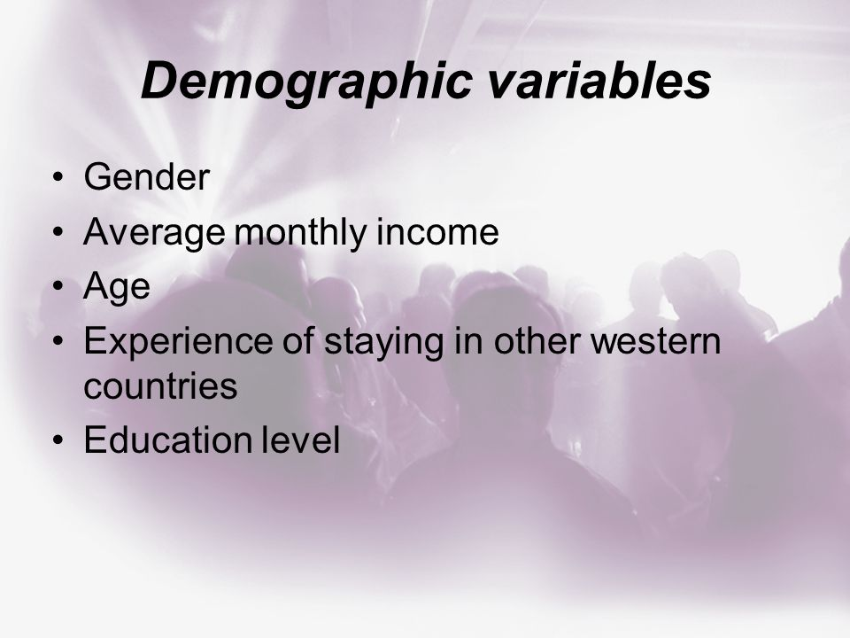 Demographic variables Gender Average monthly income Age Experience of staying in other western countries Education level