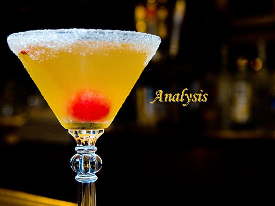 Analysis Analysis