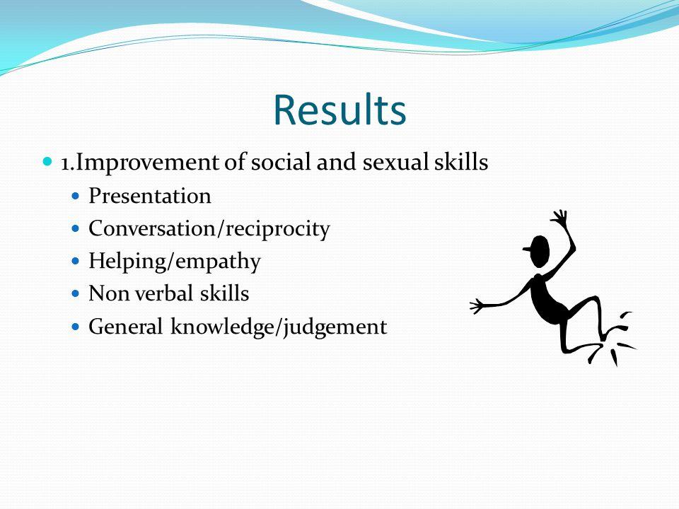 Results 1.Improvement of social and sexual skills Presentation Conversation/reciprocity Helping/empathy Non verbal skills General knowledge/judgement