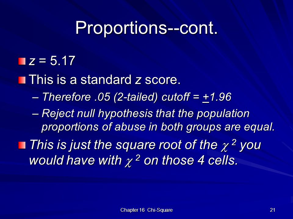 Chapter 16 Chi-Square 21 Proportions--cont. z = 5.17 This is a standard z score.