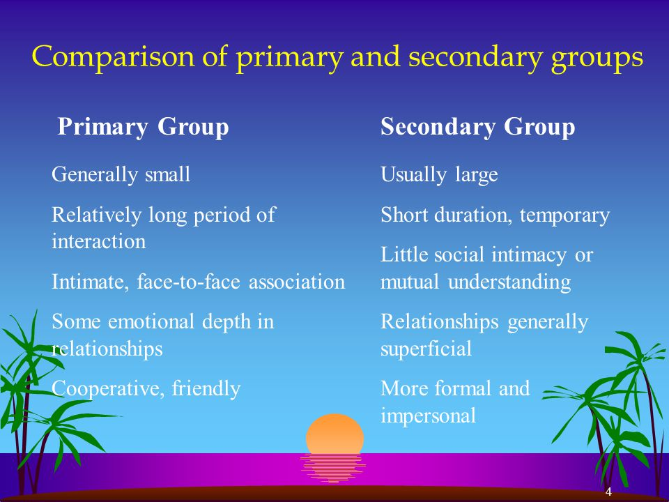 4 Comparison of primary and secondary groups Primary GroupSecondary Group Generally small Relatively long period of interaction Intimate, face-to-face association Some emotional depth in relationships Cooperative, friendly Usually large Short duration, temporary Little social intimacy or mutual understanding Relationships generally superficial More formal and impersonal