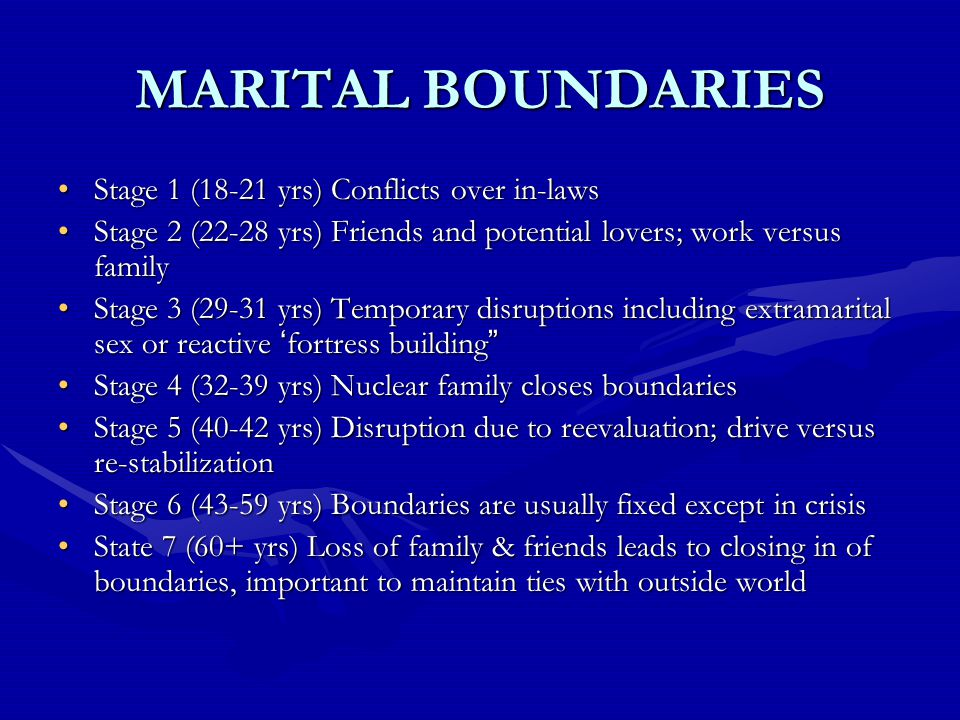 MARITAL BOUNDARIES Stage 1 (18-21 yrs) Conflicts over in-lawsStage 1 (18-21 yrs) Conflicts over in-laws Stage 2 (22-28 yrs) Friends and potential lovers; work versus familyStage 2 (22-28 yrs) Friends and potential lovers; work versus family Stage 3 (29-31 yrs) Temporary disruptions including extramarital sex or reactive ' fortress building Stage 3 (29-31 yrs) Temporary disruptions including extramarital sex or reactive ' fortress building Stage 4 (32-39 yrs) Nuclear family closes boundariesStage 4 (32-39 yrs) Nuclear family closes boundaries Stage 5 (40-42 yrs) Disruption due to reevaluation; drive versus re-stabilizationStage 5 (40-42 yrs) Disruption due to reevaluation; drive versus re-stabilization Stage 6 (43-59 yrs) Boundaries are usually fixed except in crisisStage 6 (43-59 yrs) Boundaries are usually fixed except in crisis State 7 (60+ yrs) Loss of family & friends leads to closing in of boundaries, important to maintain ties with outside worldState 7 (60+ yrs) Loss of family & friends leads to closing in of boundaries, important to maintain ties with outside world