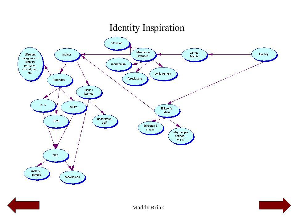 Maddy Brink Identity Inspiration