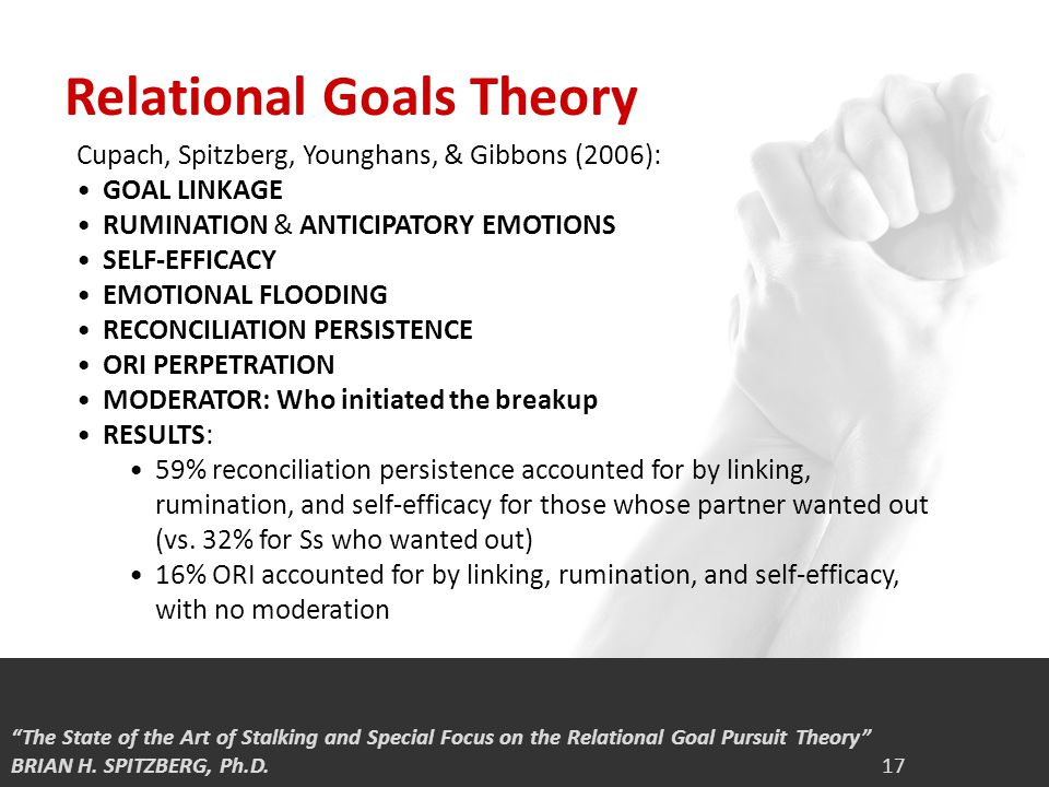1/1 Relational Goals Theory Cupach, Spitzberg, Younghans, & Gibbons (2006): GOAL LINKAGE RUMINATION & ANTICIPATORY EMOTIONS SELF-EFFICACY EMOTIONAL FLOODING RECONCILIATION PERSISTENCE ORI PERPETRATION MODERATOR: Who initiated the breakup RESULTS: 59% reconciliation persistence accounted for by linking, rumination, and self-efficacy for those whose partner wanted out (vs.