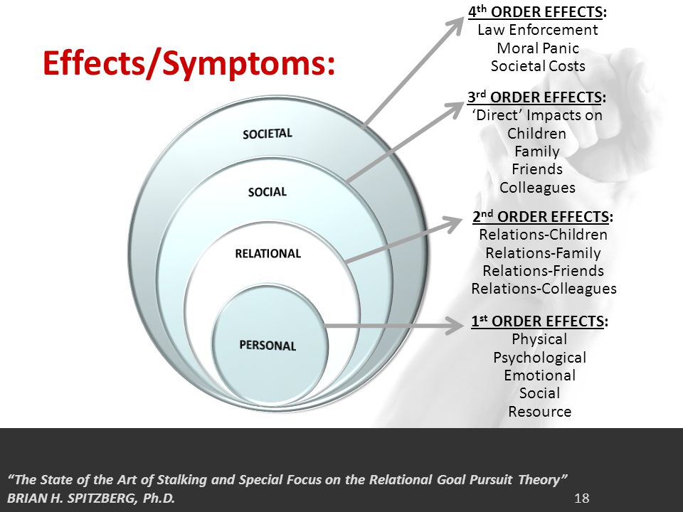 1/1 Effects/Symptoms: 1 st ORDER EFFECTS: Physical Psychological Emotional Social Resource 2 nd ORDER EFFECTS: Relations-Children Relations-Family Relations-Friends Relations-Colleagues 3 rd ORDER EFFECTS: 'Direct' Impacts on Children Family Friends Colleagues 4 th ORDER EFFECTS: Law Enforcement Moral Panic Societal Costs The State of the Art of Stalking and Special Focus on the Relational Goal Pursuit Theory BRIAN H.