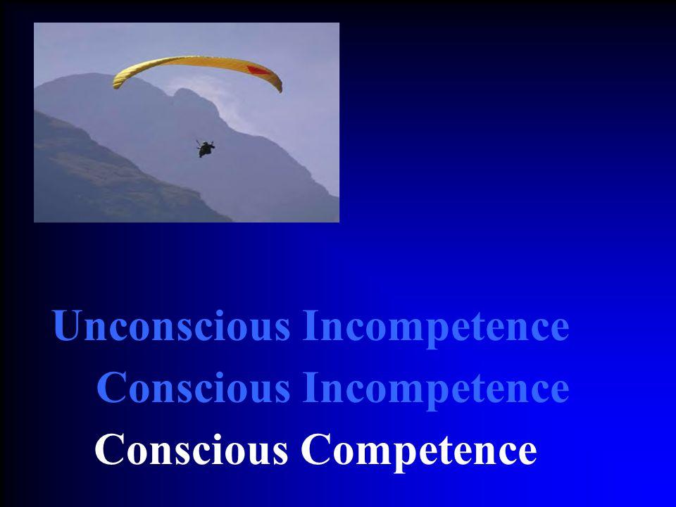 Unconscious Competence Unconscious Incompetence Conscious Incompetence Conscious Competence