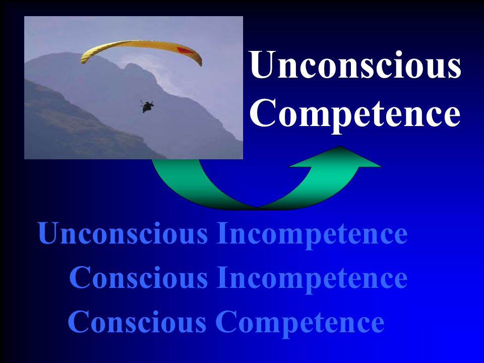 Conveys Let's Compromise. Both parties communicate that they care enough to sacrifice Both lose something Conveys Let's Compromise. Both parties communicate that they care enough to sacrifice Both lose something Rationalizer