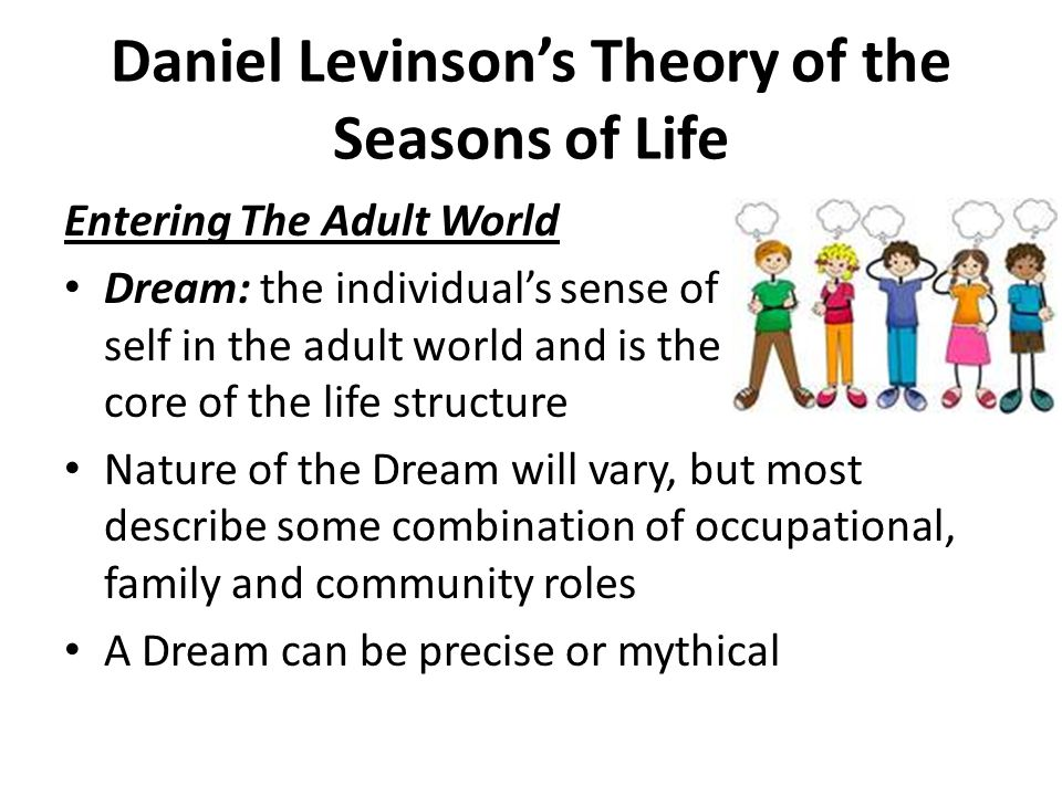 Daniel Levinson's Theory of the Seasons of Life Entering The Adult World - 22 to 28 years old time for building one's life structure 4 Major Tasks of